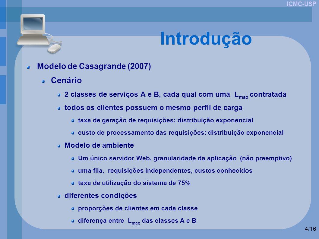 ICMC-USP 4/16 Introdução Modelo de Casagrande (2007) Cenário 2 classes de serviços A e B, cada qual com uma L max contratada todos os clientes possuem