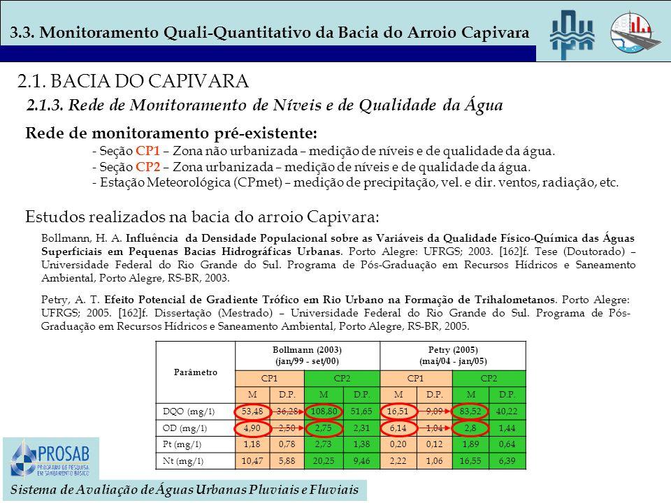 Sistema de Avaliação de Águas Urbanas Pluviais e Fluviais 2.1. BACIA DO CAPIVARA 2.1.3. Rede de Monitoramento de Níveis e de Qualidade da Água Rede de
