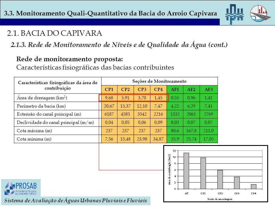 Sistema de Avaliação de Águas Urbanas Pluviais e Fluviais 2.1. BACIA DO CAPIVARA 2.1.3. Rede de Monitoramento de Níveis e de Qualidade da Água (cont.)