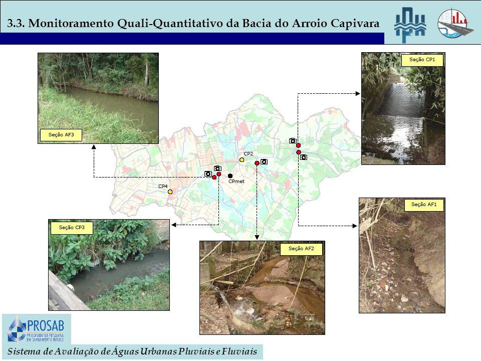 Sistema de Avaliação de Águas Urbanas Pluviais e Fluviais 3.3. Monitoramento Quali-Quantitativo da Bacia do Arroio Capivara
