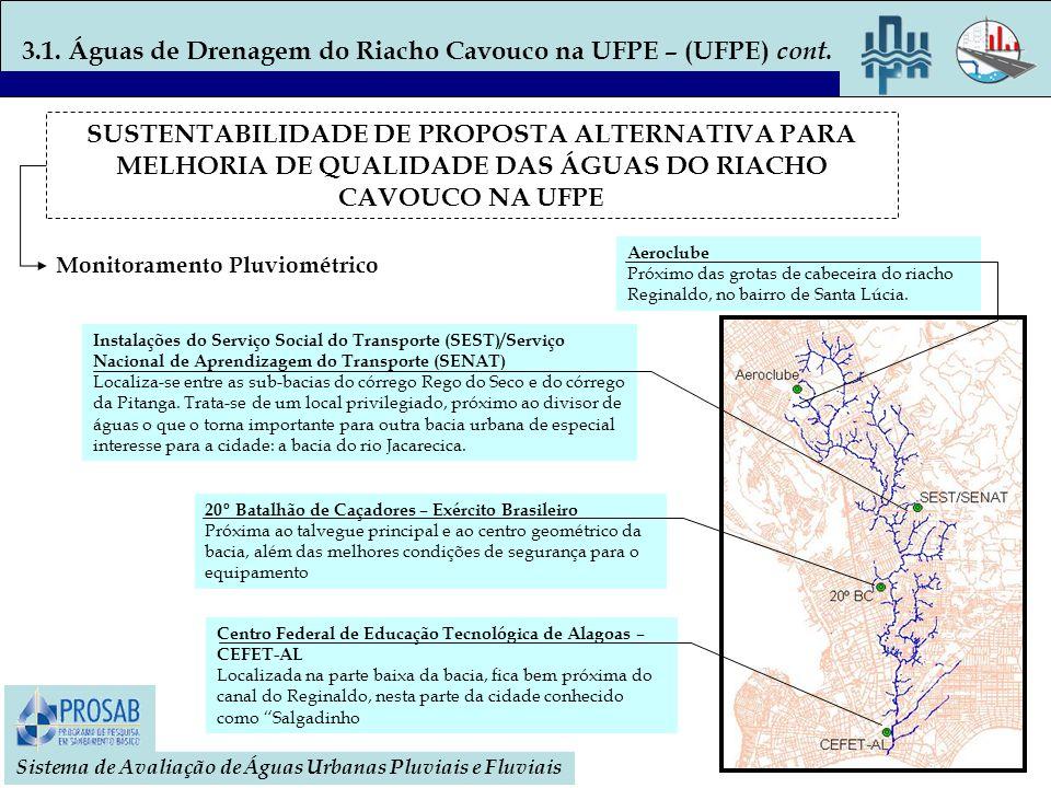 3.1. Águas de Drenagem do Riacho Cavouco na UFPE – (UFPE) cont. Sistema de Avaliação de Águas Urbanas Pluviais e Fluviais SUSTENTABILIDADE DE PROPOSTA