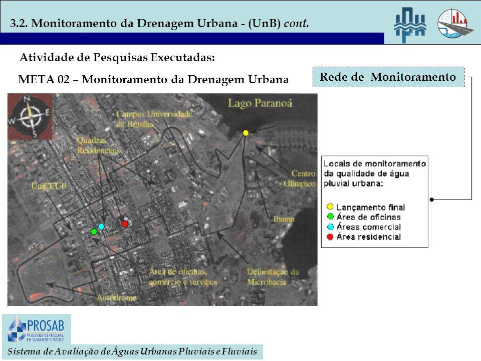3.2. Monitoramento da Drenagem Urbana - (UnB) cont. Sistema de Avaliação de Águas Urbanas Pluviais e Fluviais Atividade de Pesquisas Executadas: META