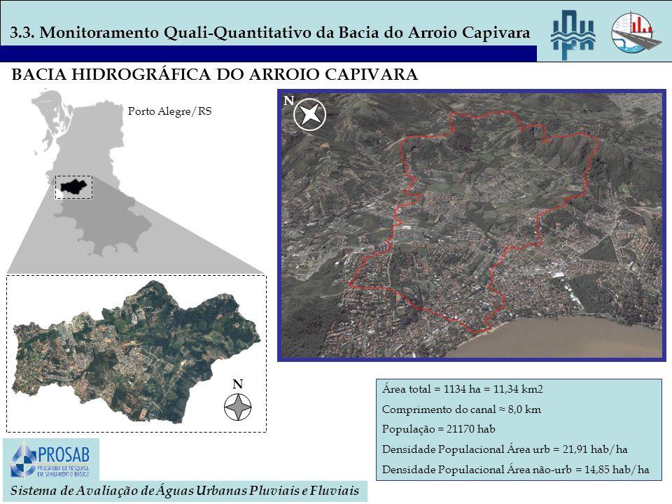Sistema de Avaliação de Águas Urbanas Pluviais e Fluviais BACIA HIDROGRÁFICA DO ARROIO CAPIVARA Imagem Quick Bird – 1x1m Área total = 1134 ha = 11,34