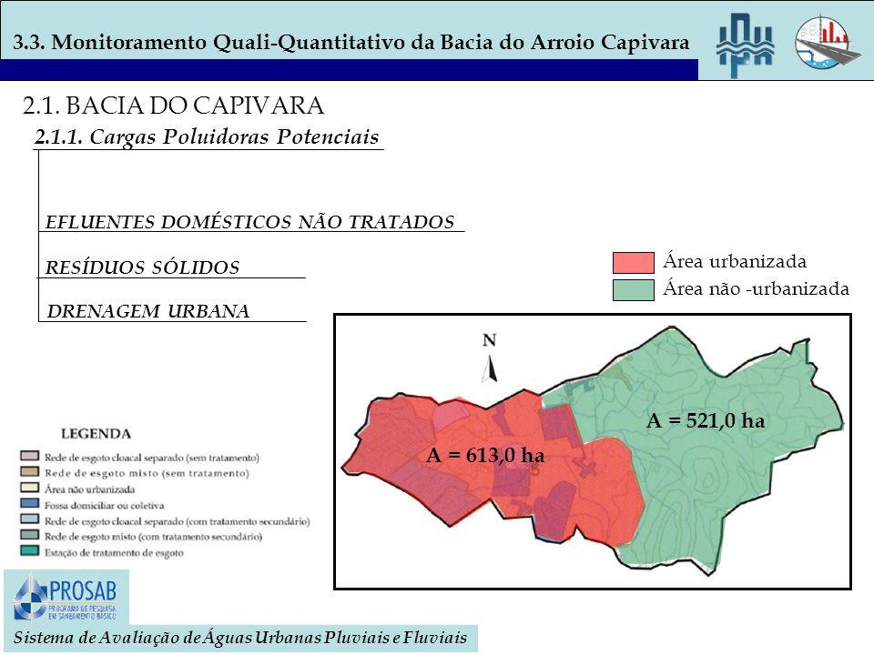 Sistema de Avaliação de Águas Urbanas Pluviais e Fluviais 2.1. BACIA DO CAPIVARA 2.1.1. Cargas Poluidoras Potenciais DRENAGEM URBANA RESÍDUOS SÓLIDOS