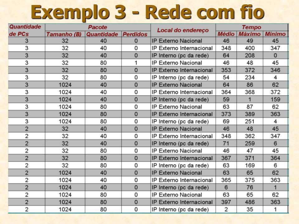 101 Exemplo 3 - Rede com fio