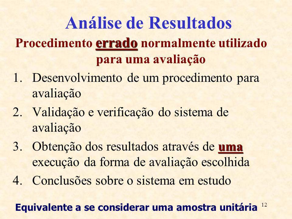 12 Análise de Resultados errado Procedimento errado normalmente utilizado para uma avaliação 1.Desenvolvimento de um procedimento para avaliação 2.Val