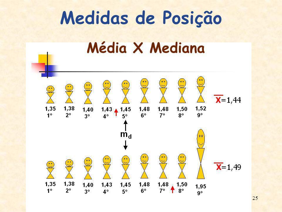 25 Medidas de Posição Média X Mediana