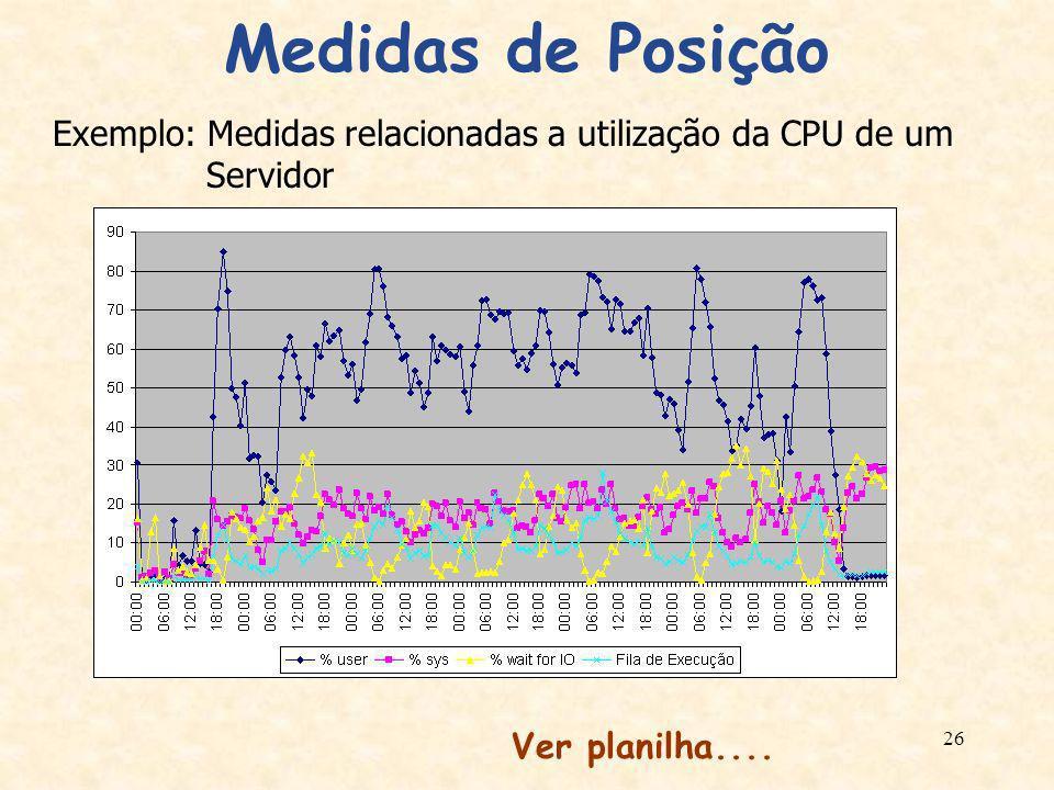 26 Medidas de Posição Exemplo: Medidas relacionadas a utilização da CPU de um Servidor Ver planilha....