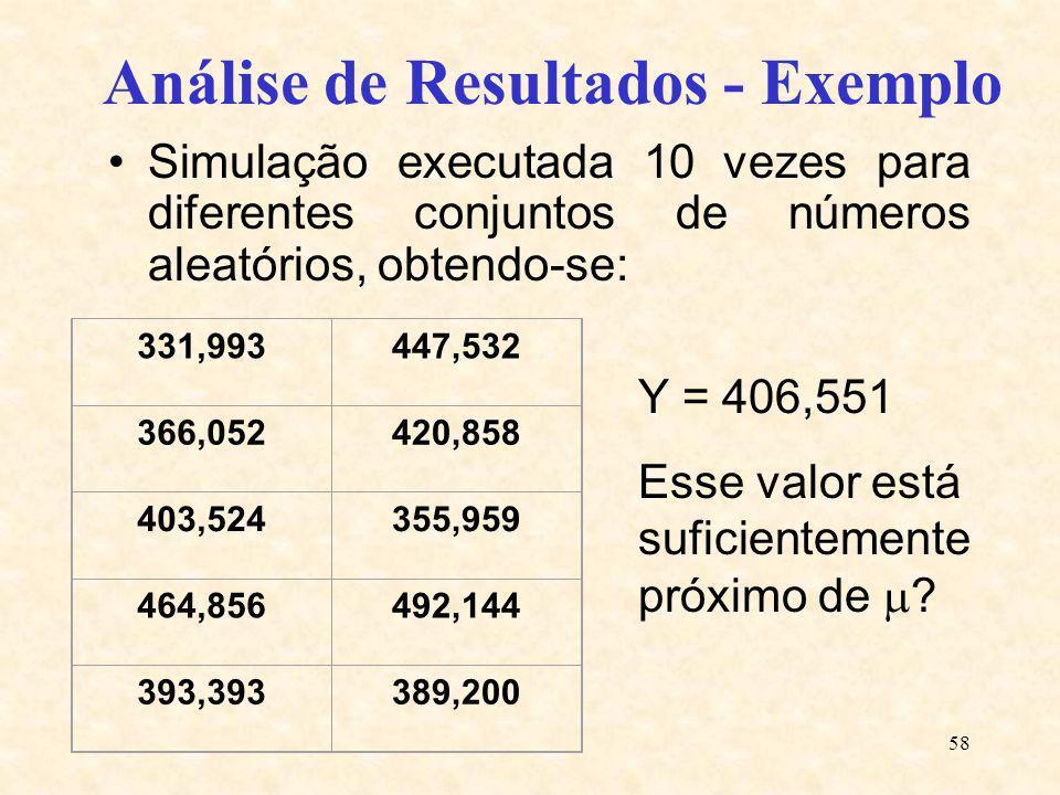 58 Análise de Resultados - Exemplo Simulação executada 10 vezes para diferentes conjuntos de números aleatórios, obtendo-se: 331,993447,532 366,052420