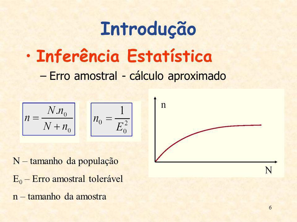 6 Introdução Inferência Estatística –Erro amostral - cálculo aproximado N – tamanho da população E 0 – Erro amostral tolerável n – tamanho da amostra