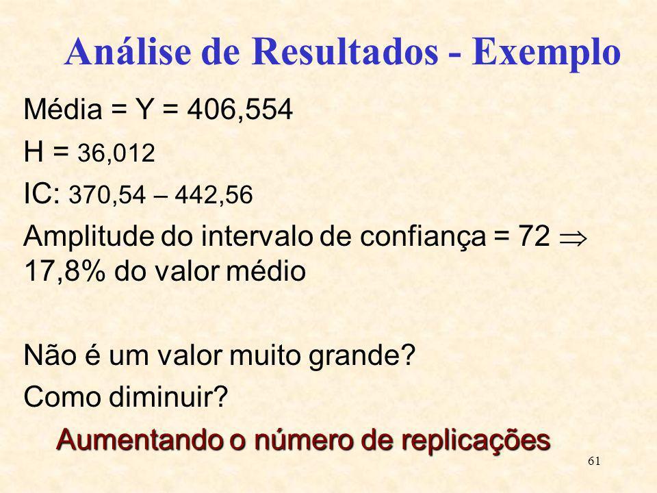 61 Análise de Resultados - Exemplo Média = Y = 406,554 H = 36,012 IC: 370,54 – 442,56 Amplitude do intervalo de confiança = 72 17,8% do valor médio Nã
