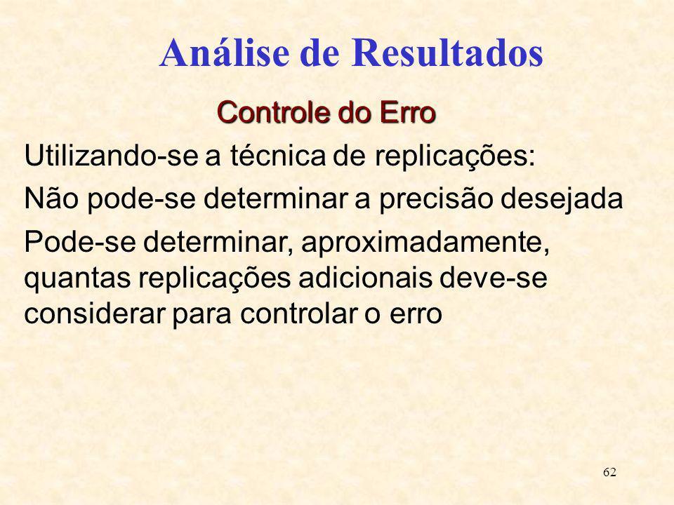 62 Análise de Resultados Controle do Erro Utilizando-se a técnica de replicações: Não pode-se determinar a precisão desejada Pode-se determinar, aprox