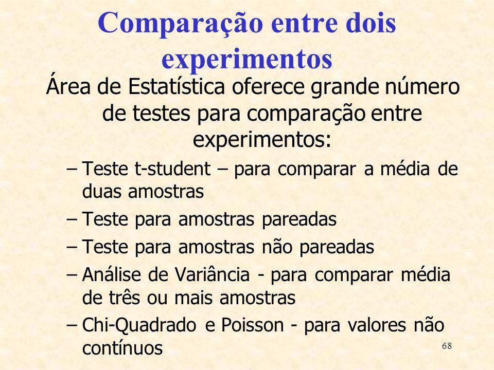 68 Comparação entre dois experimentos Área de Estatística oferece grande número de testes para comparação entre experimentos: –Teste t-student – para