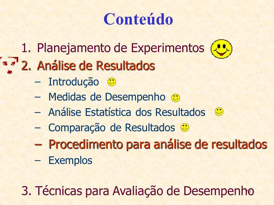 79 Conteúdo 1.Planejamento de Experimentos 2.Análise de Resultados –Introdução –Medidas de Desempenho –Análise Estatística dos Resultados –Comparação