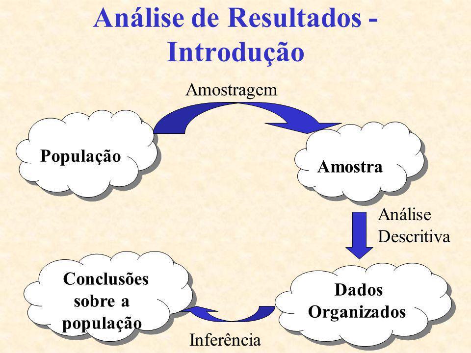 8 Análise de Resultados - Introdução População Amostragem Amostra Dados Organizados Conclusões sobre a população Inferência Análise Descritiva