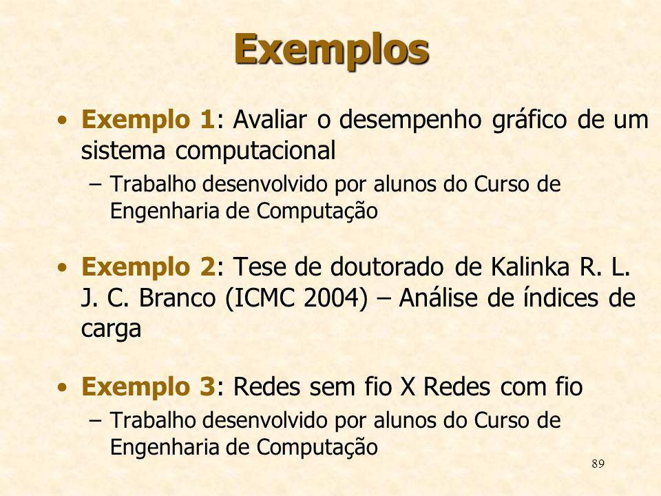 89 Exemplos Exemplo 1: Avaliar o desempenho gráfico de um sistema computacional –Trabalho desenvolvido por alunos do Curso de Engenharia de Computação