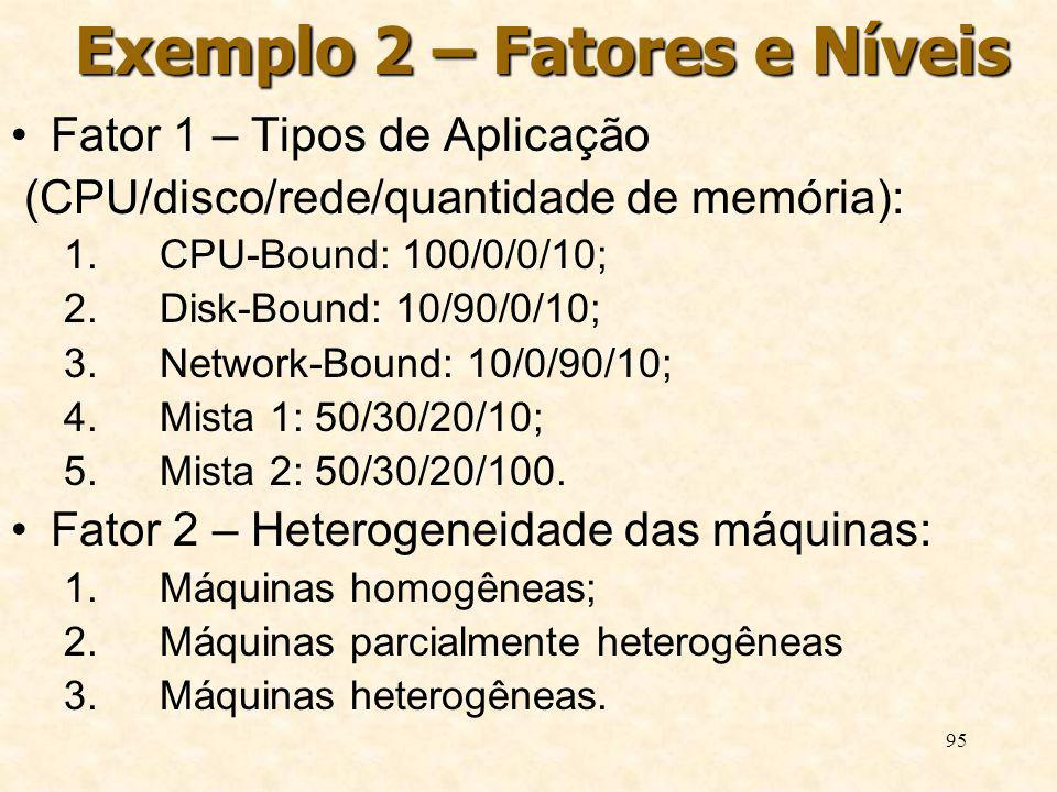95 Exemplo 2 – Fatores e Níveis Fator 1 – Tipos de Aplicação (CPU/disco/rede/quantidade de memória): 1. CPU-Bound: 100/0/0/10; 2. Disk-Bound: 10/90/0/