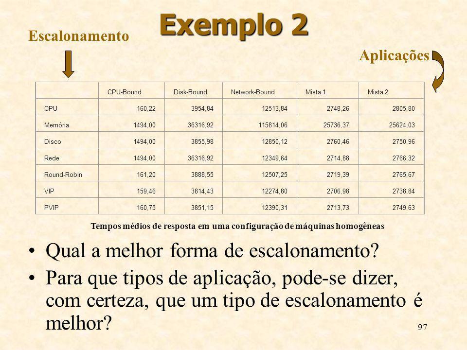 97 Exemplo 2 Qual a melhor forma de escalonamento? Para que tipos de aplicação, pode-se dizer, com certeza, que um tipo de escalonamento é melhor? Tem