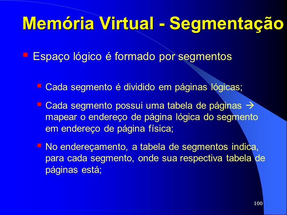 100 Memória Virtual - Segmentação Espaço lógico é formado por segmentos Cada segmento é dividido em páginas lógicas; Cada segmento possui uma tabela d