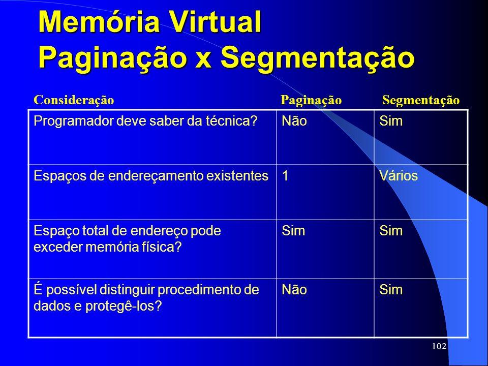 102 Memória Virtual Paginação x Segmentação Programador deve saber da técnica?NãoSim Espaços de endereçamento existentes1Vários Espaço total de endere
