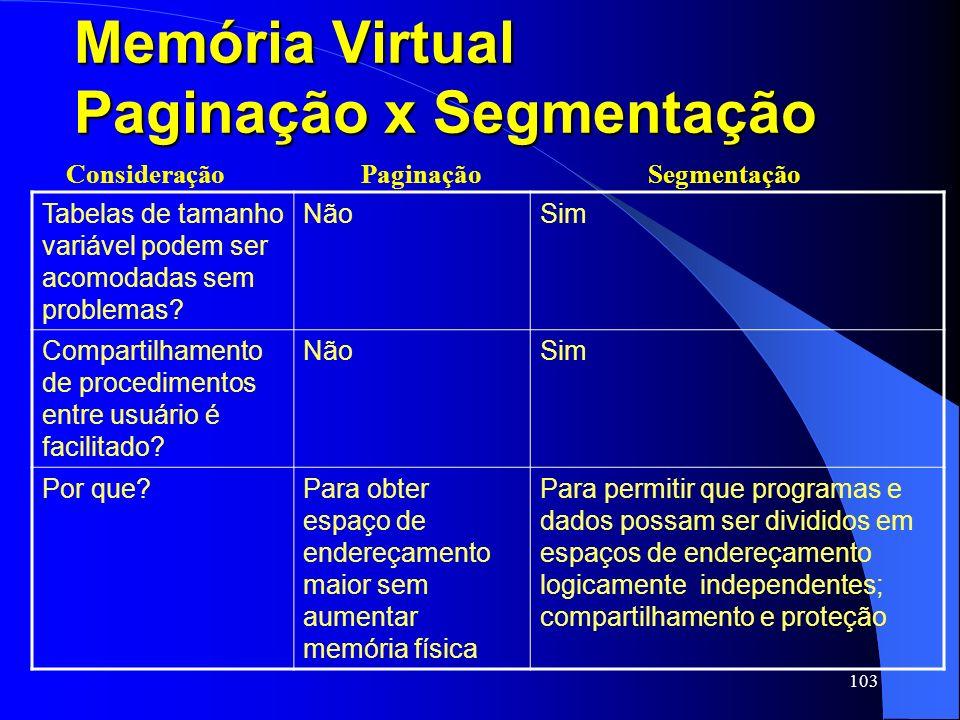 103 Memória Virtual Paginação x Segmentação Tabelas de tamanho variável podem ser acomodadas sem problemas? NãoSim Compartilhamento de procedimentos e