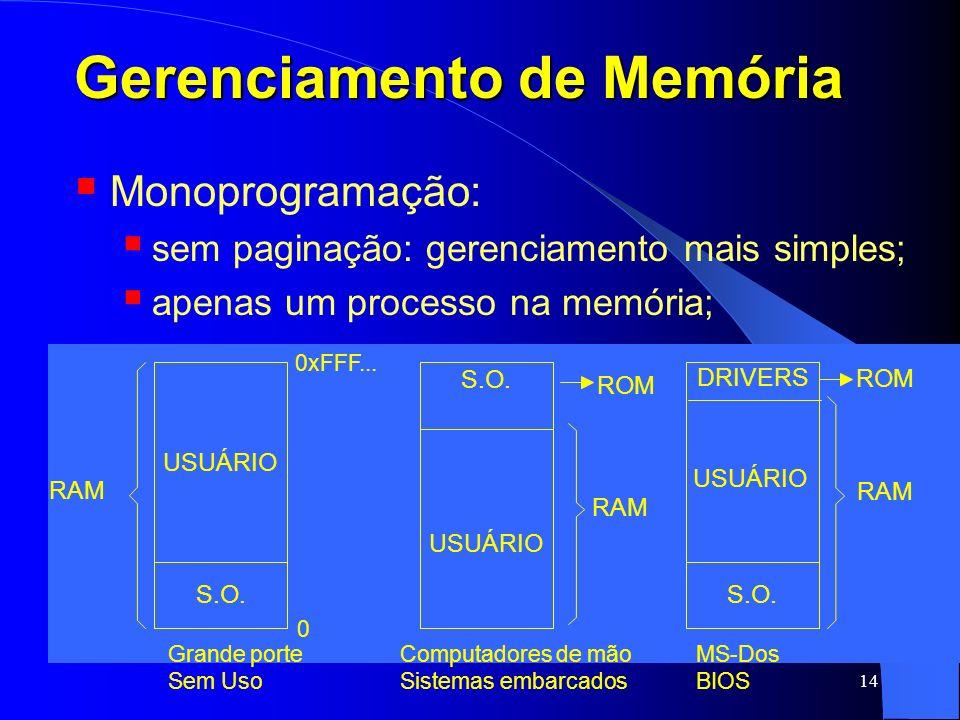14 Gerenciamento de Memória Monoprogramação: sem paginação: gerenciamento mais simples; apenas um processo na memória; USUÁRIO 0 0xFFF... RAM S.O. USU