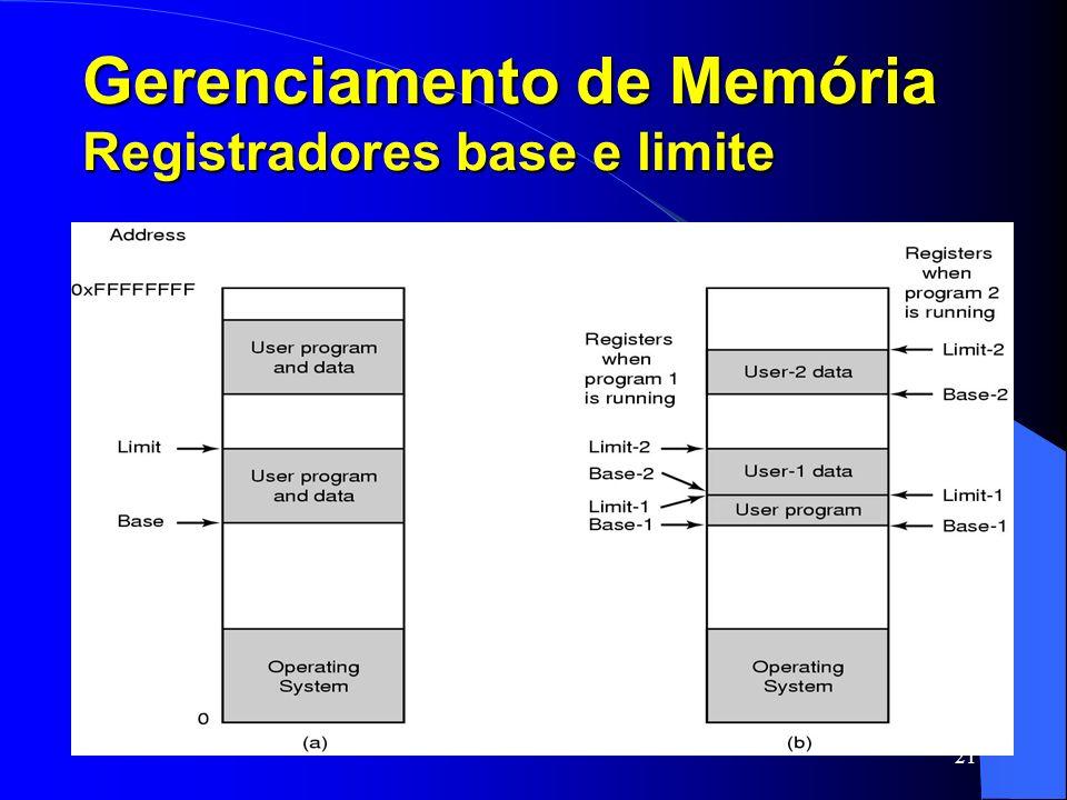 21 Gerenciamento de Memória Registradores base e limite