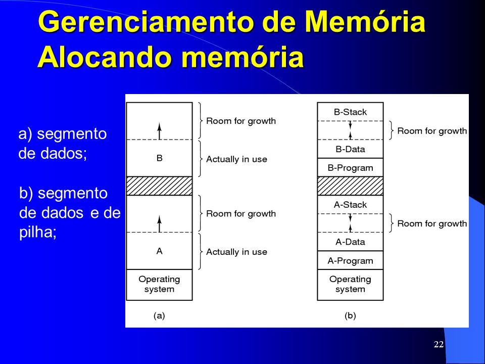 22 Gerenciamento de Memória Alocando memória a) segmento de dados; b) segmento de dados e de pilha;