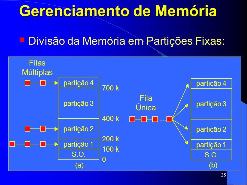 25 Gerenciamento de Memória Divisão da Memória em Partições Fixas: partição 4 partição 3 partição 2 partição 1 S.O. 0 100 k 200 k 400 k 700 k partição