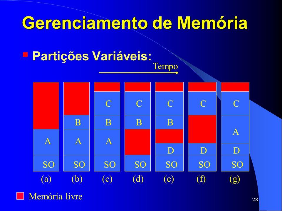 28 Gerenciamento de Memória Partições Variáveis: SO A (a) SO A (b) B SO A (c) B C SO (d) B C SO (e) B C D SO (f) C D SO (g) C D A Tempo Memória livre