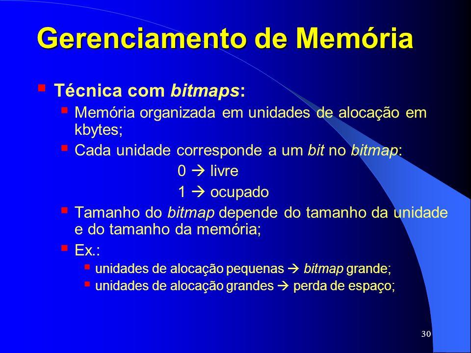 30 Gerenciamento de Memória Técnica com bitmaps: Memória organizada em unidades de alocação em kbytes; Cada unidade corresponde a um bit no bitmap: 0