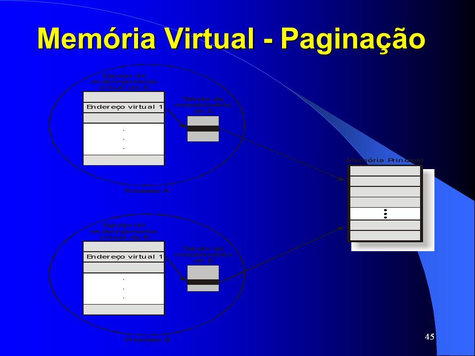 45 Memória Virtual - Paginação