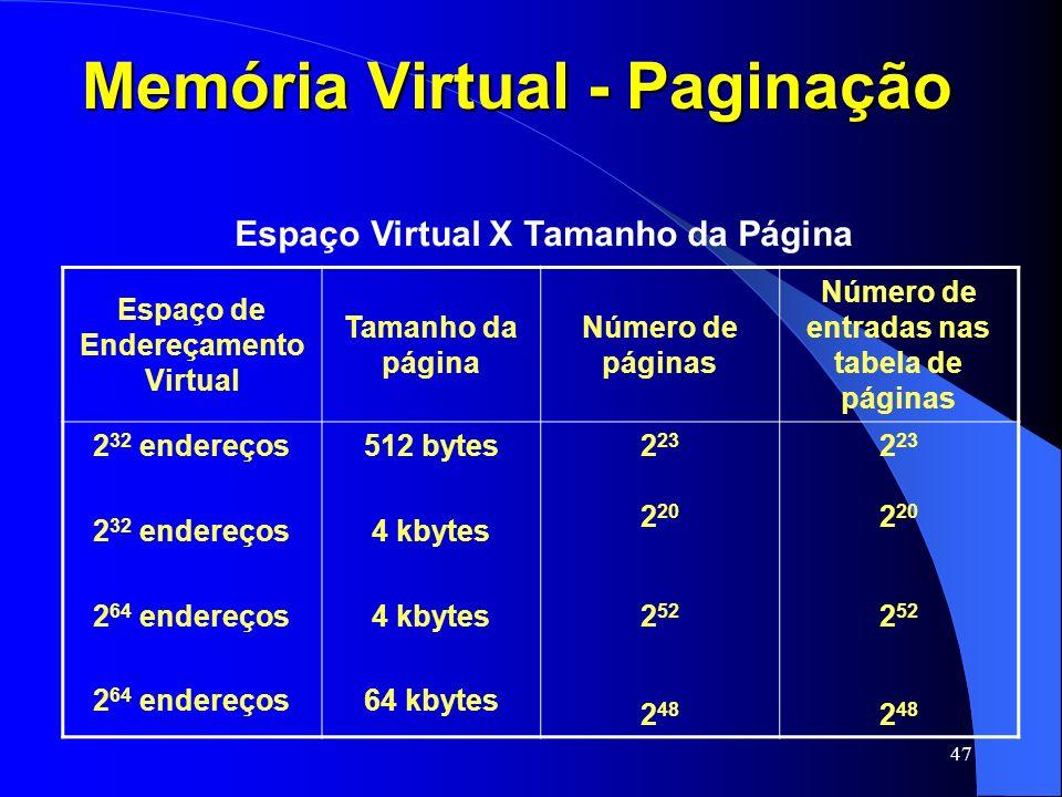 47 Memória Virtual - Paginação Espaço de Endereçamento Virtual Tamanho da página Número de páginas Número de entradas nas tabela de páginas 2 32 ender