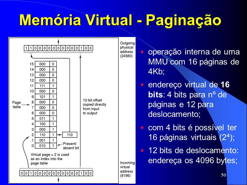 50 Memória Virtual - Paginação operação interna de uma MMU com 16 páginas de 4Kb; endereço virtual de 16 bits: 4 bits para nº de páginas e 12 para des