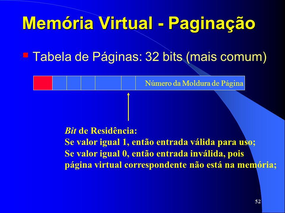 52 Memória Virtual - Paginação Tabela de Páginas: 32 bits (mais comum) Bit de Residência: Se valor igual 1, então entrada válida para uso; Se valor ig
