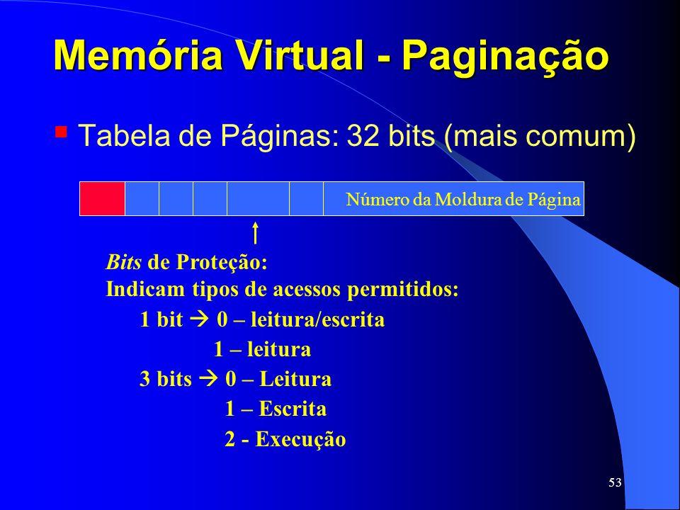 53 Memória Virtual - Paginação Tabela de Páginas: 32 bits (mais comum) Bits de Proteção: Indicam tipos de acessos permitidos: 1 bit 0 – leitura/escrit