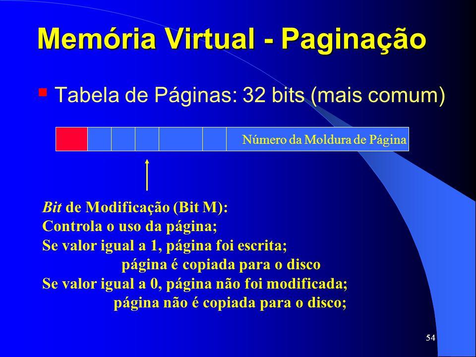 54 Memória Virtual - Paginação Tabela de Páginas: 32 bits (mais comum) Bit de Modificação (Bit M): Controla o uso da página; Se valor igual a 1, págin