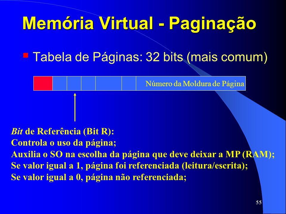 55 Memória Virtual - Paginação Tabela de Páginas: 32 bits (mais comum) Bit de Referência (Bit R): Controla o uso da página; Auxilia o SO na escolha da