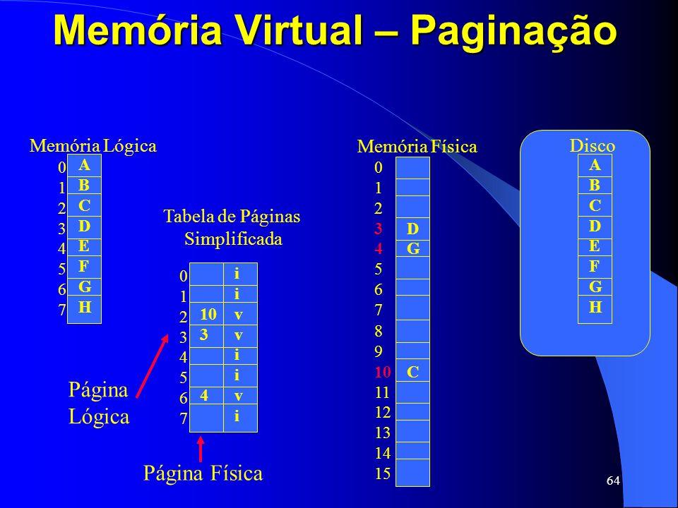 64 Memória Virtual – Paginação ABCDEFGHABCDEFGH 0123456701234567 Memória Lógica 0123456701234567 10 3 4 iivviiviiivviivi Tabela de Páginas Simplificad