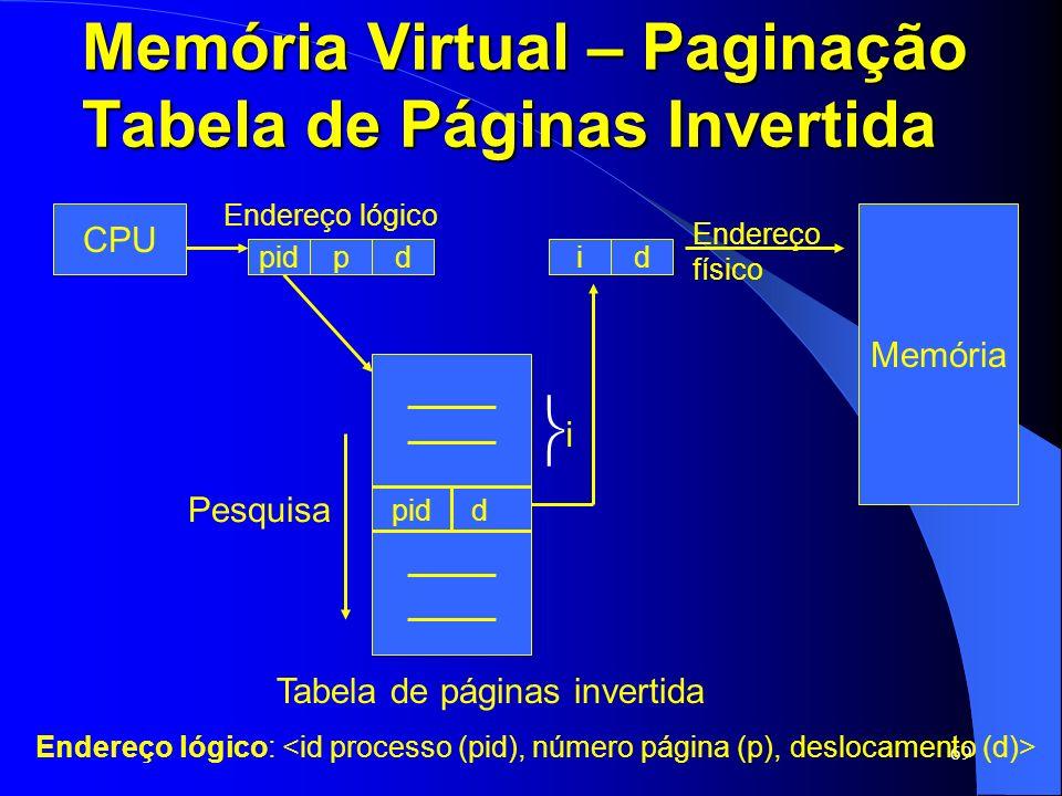 69 Memória Virtual – Paginação Tabela de Páginas Invertida CPU Memória pidpd Endereço lógico id Endereço físico Tabela de páginas invertida pid d Pesq