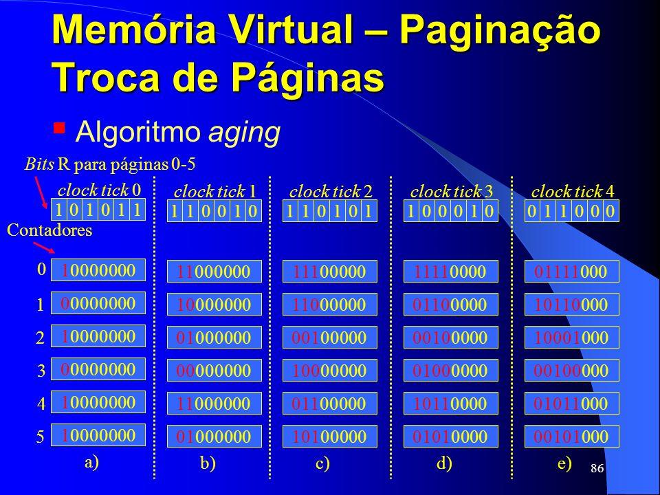 86 Memória Virtual – Paginação Troca de Páginas Algoritmo aging clock tick 0 101011 10000000 00000000 10000000 00000000 10000000 0 1 2 3 4 5 a) Bits R