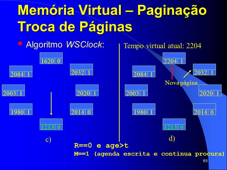 93 Memória Virtual – Paginação Troca de Páginas Algoritmo WSClock: Tempo virtual atual: 2204 20031 20841162002032119801121302014020201 c) 208412204120
