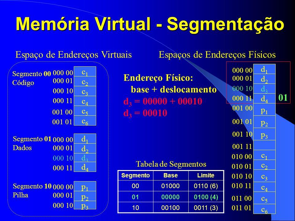 98 Memória Virtual - Segmentação Espaço de Endereços VirtuaisEspaços de Endereços Físicos Segmento 00 Código c1c1 c2c2 c3c3 c4c4 d1d1 d2d2 d3d3 000 00