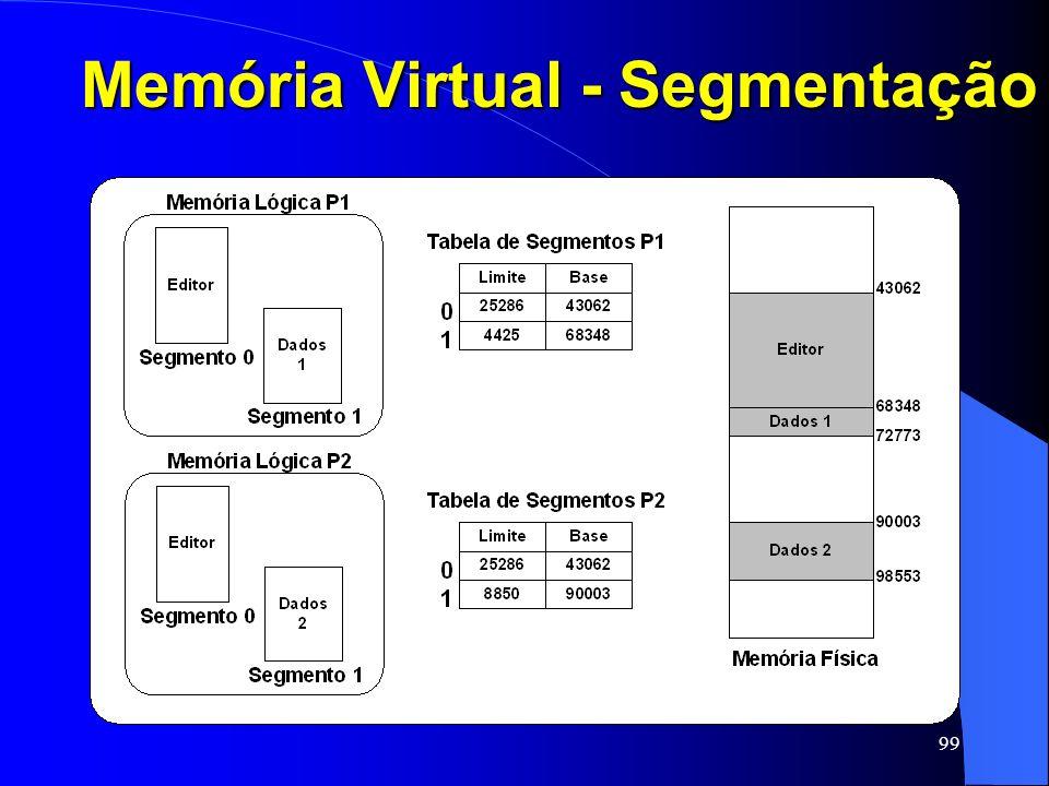 99 Memória Virtual - Segmentação
