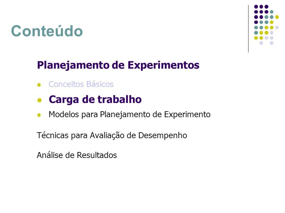 Conteúdo Planejamento de Experimentos Conceitos Básicos Carga de trabalho Modelos para Planejamento de Experimento Técnicas para Avaliação de Desempen