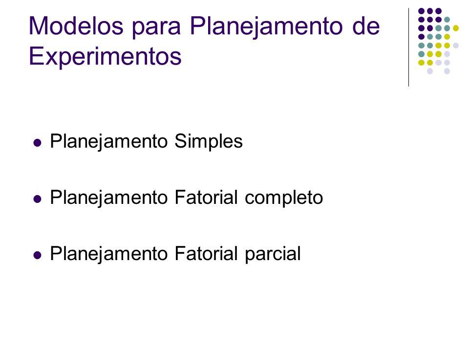 Planejamento Simples Iniciar com uma configuração inicial Fixar todos os fatores e variar um fator por vez Verificar que fator afeta o desempenho Fácil de ser implementado Não permite verificar a relação entre os fatores Estatisticamente não eficiente Modelos para Planejamento de Experimentos
