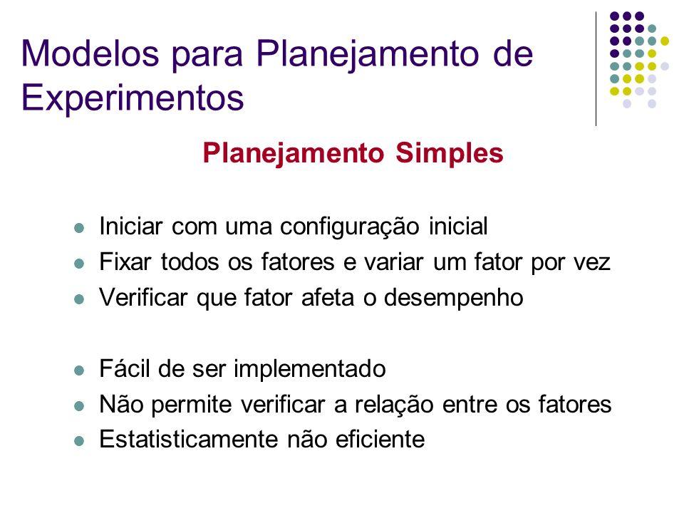 Planejamento Simples Iniciar com uma configuração inicial Fixar todos os fatores e variar um fator por vez Verificar que fator afeta o desempenho Fáci