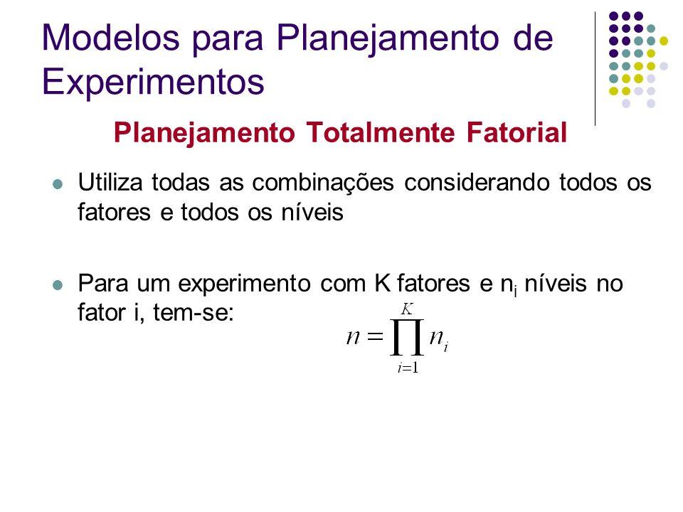 Planejamento Totalmente Fatorial Vantagens Todos os fatores são avaliados Pode-se determinar o efeito de qualquer fator Interações entre fatores podem ser verificadas Desvantagens Grande número de experimentos Alto custo para avaliação Modelos para Planejamento de Experimentos