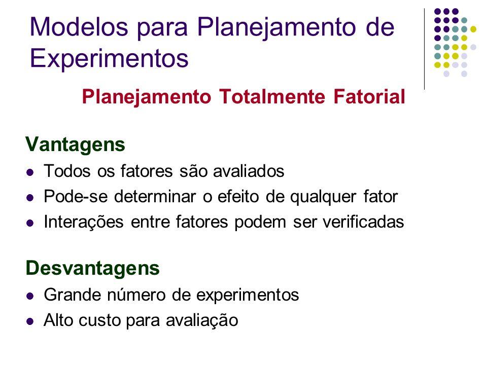 Planejamento Totalmente Fatorial Vantagens Todos os fatores são avaliados Pode-se determinar o efeito de qualquer fator Interações entre fatores podem