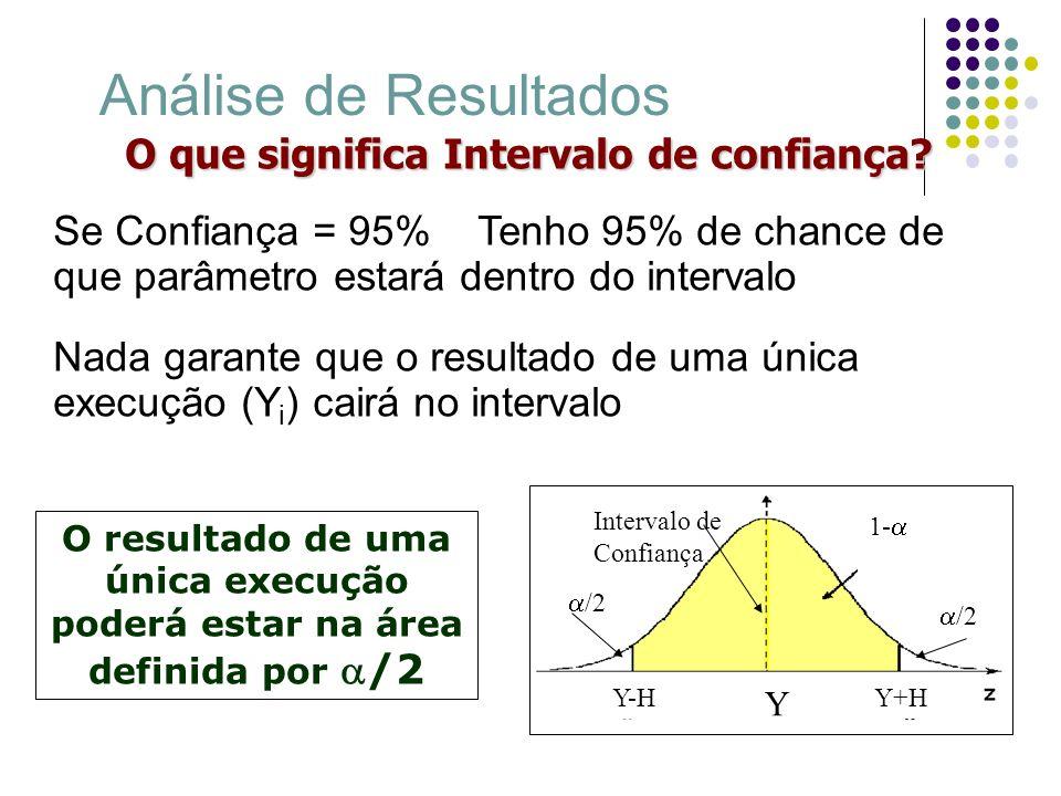 Análise de Resultados Como determinar o Intervalo de confiança.